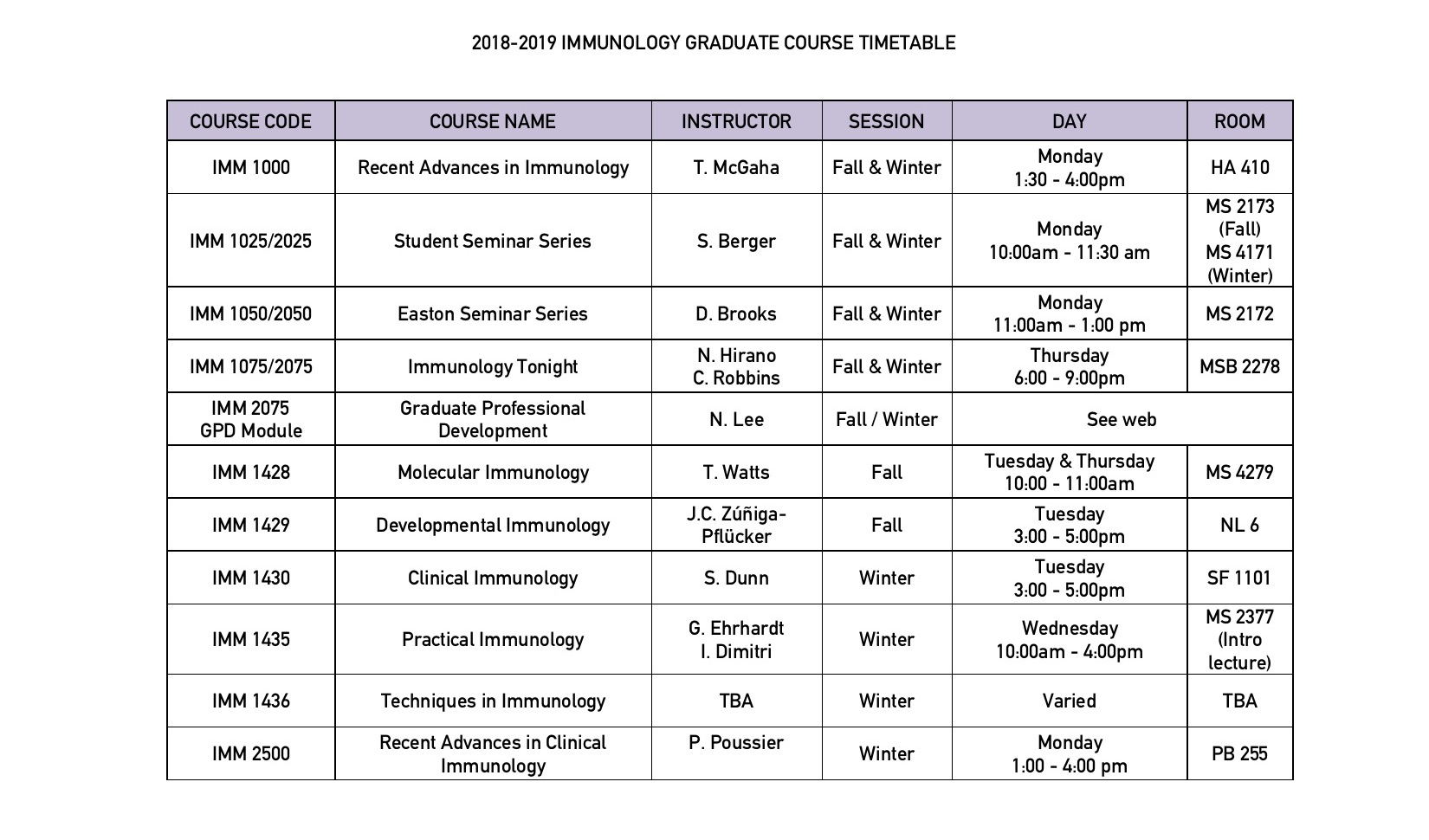 2018 Immunology Timetable